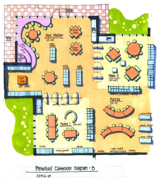 Classroom Layouts For Early Childhood ~ Index randallstudio